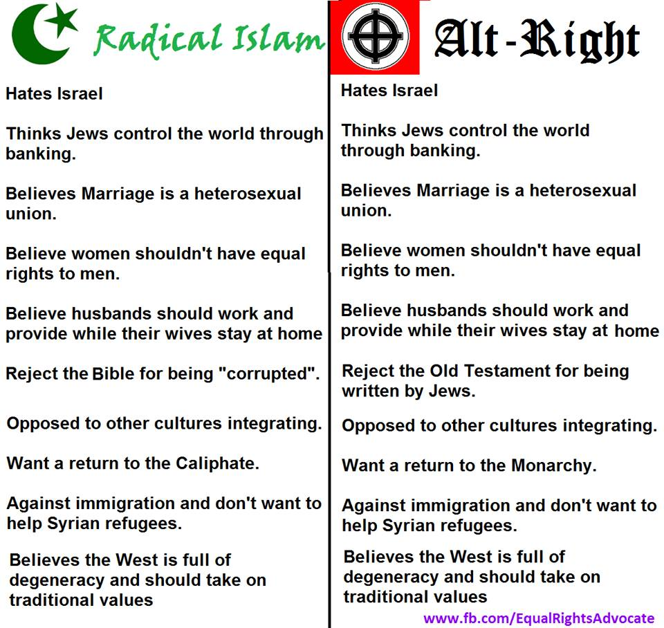 """Colin Liddell, """"The Alt-Right is the Only Way to Stop the ..."""
