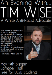 TimWise