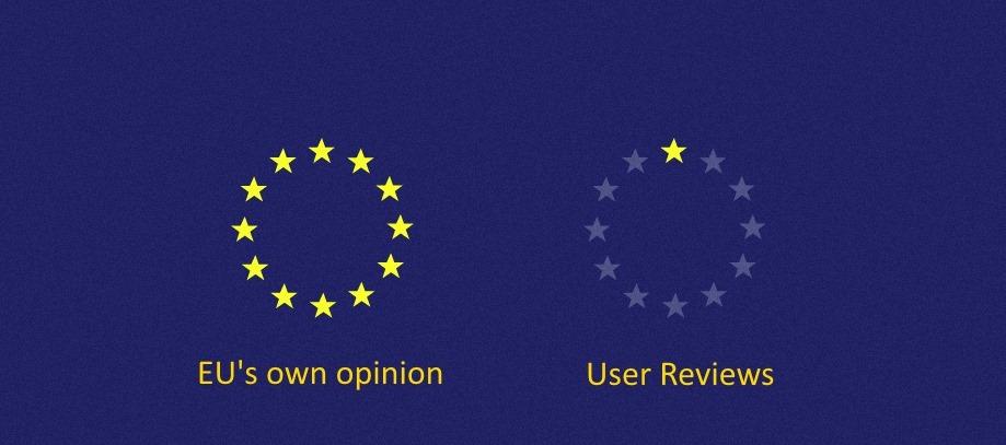 Evropská unie – jak se vám líbí?